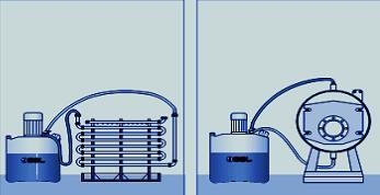Система очистки теплообменников GEL BOY C180 Москва Кожухотрубный теплообменник Alfa Laval Pharma-line 1 - 0.3 Минеральные Воды