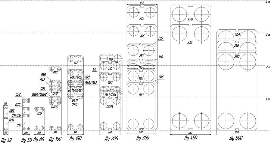 Руководство по эксплуатации теплообменника пластинчатого р 0, 12-1, 28-к-2-0, 6-05 protherm леопард теплообменник купить